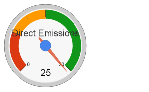 2a_scope_1_greenhouse_gas